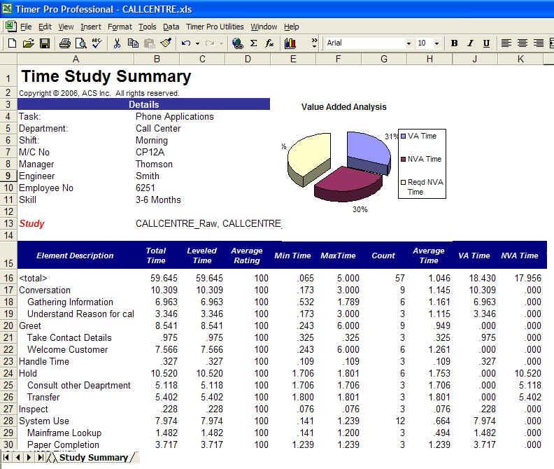 charts  u2013 timer pro professional